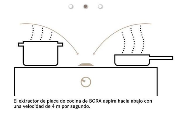 Zelari-De-Nuzzi_extractores_cocinas-premium_Bora