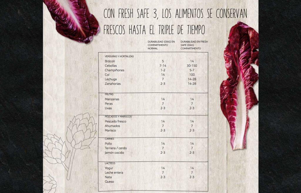 electrodomésticos-premium_household-appliances_expertos-en-cocinas-Madrid_Zelari